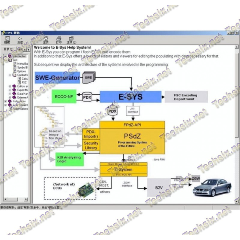 BMW E-Sys v3.26.1 Full
